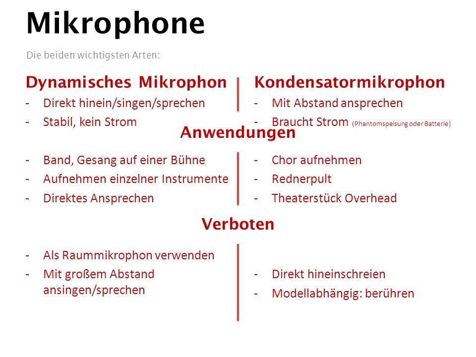 Mikrophone Dynamisches Mikrophon -Direkt hinein/singen/sprechen -Stabil, kein Strom -Band, Gesang auf einer Bühne -Aufnehmen einzelner Instrumente -Direktes Ansprechen -Als Raummikrophon verwenden -Mit großem Abstand ansingen/sprechen Die beiden wichtigsten Arten: Kondensatormikrophon -Mit Abstand ansprechen -Braucht Strom (Phantomspeisung oder Batterie) -Chor aufnehmen -Rednerpult -Theaterstück Overhead -Direkt hineinschreien -Modellabhängig: berühren Anwendungen Verboten