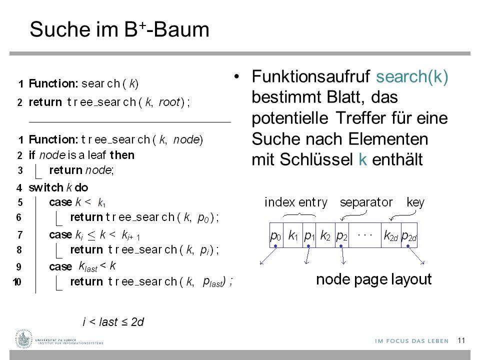 Suche im B + -Baum Funktionsaufruf search(k) bestimmt Blatt, das potentielle Treffer für eine Suche nach Elementen mit Schlüssel k enthält 11 k last < k p last ) ; i < last ≤ 2d