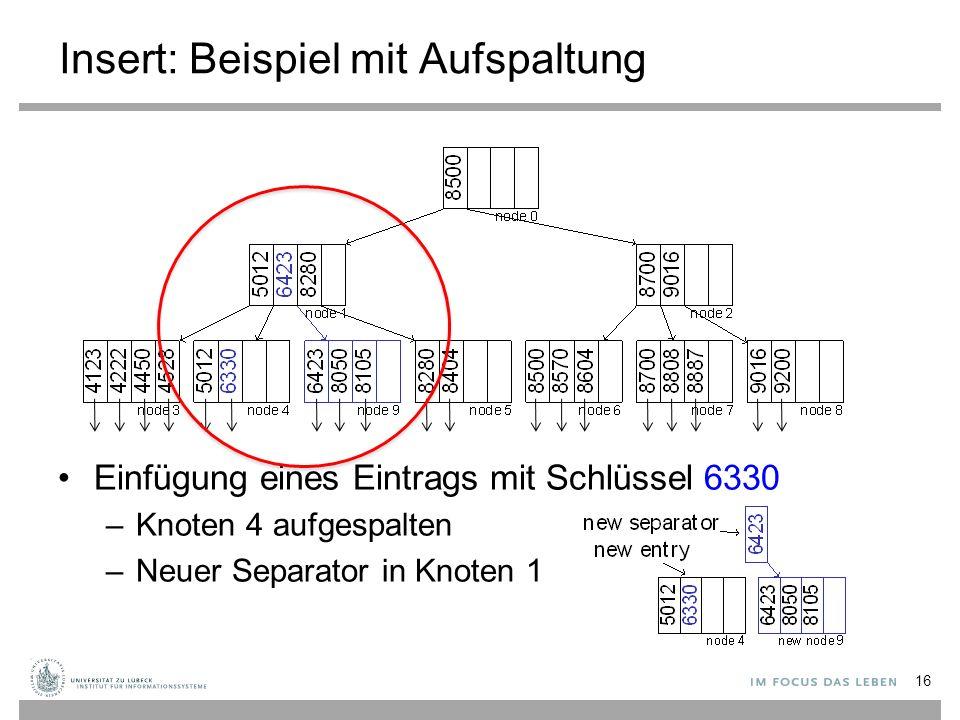 Insert: Beispiel mit Aufspaltung Einfügung eines Eintrags mit Schlüssel 6330 –Knoten 4 aufgespalten –Neuer Separator in Knoten 1 16