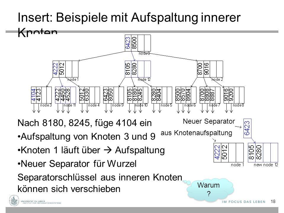 Insert: Beispiele mit Aufspaltung innerer Knoten Nach 8180, 8245, füge 4104 ein Aufspaltung von Knoten 3 und 9 Knoten 1 läuft über  Aufspaltung Neuer Separator für Wurzel Separatorschlüssel aus inneren Knoten können sich verschieben 18 Warum .