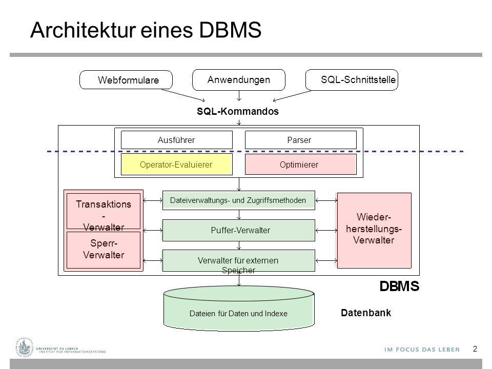 Architektur eines DBMS 2 Webformulare AnwendungenSQL-Schnittstelle SQL-Kommandos AusführerParser OptimiererOperator-Evaluierer Transaktions - Verwalter Sperr- Verwalter Dateiverwaltungs- und Zugriffsmethoden Puffer-Verwalter Verwalter für externen Speicher Wieder- herstellungs- Verwalter Datenbank Dateien für Daten und Indexe dieser Teil des Kurses Dateien für Daten und Indexe