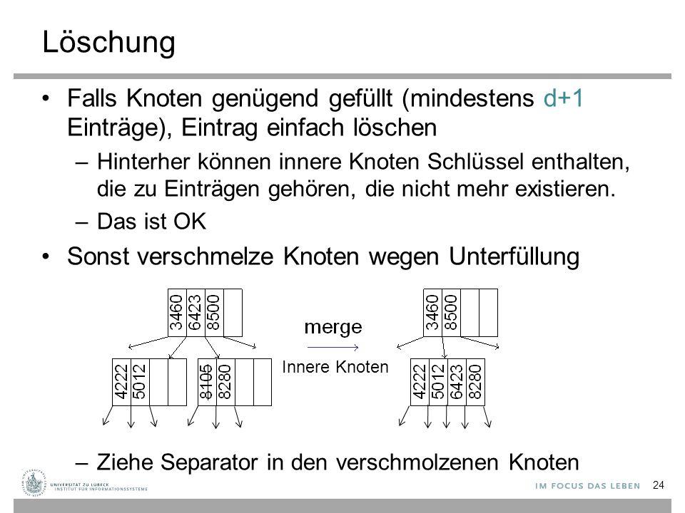 Löschung Falls Knoten genügend gefüllt (mindestens d+1 Einträge), Eintrag einfach löschen –Hinterher können innere Knoten Schlüssel enthalten, die zu Einträgen gehören, die nicht mehr existieren.