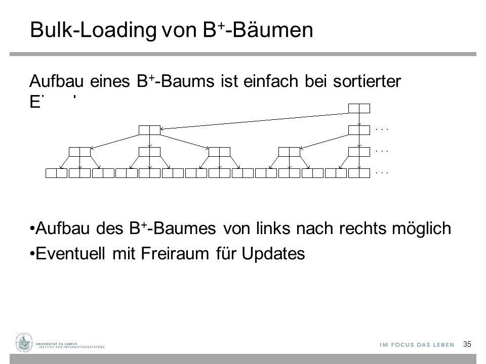 Bulk-Loading von B + -Bäumen Aufbau eines B + -Baums ist einfach bei sortierter Eingabe Aufbau des B + -Baumes von links nach rechts möglich Eventuell mit Freiraum für Updates 35