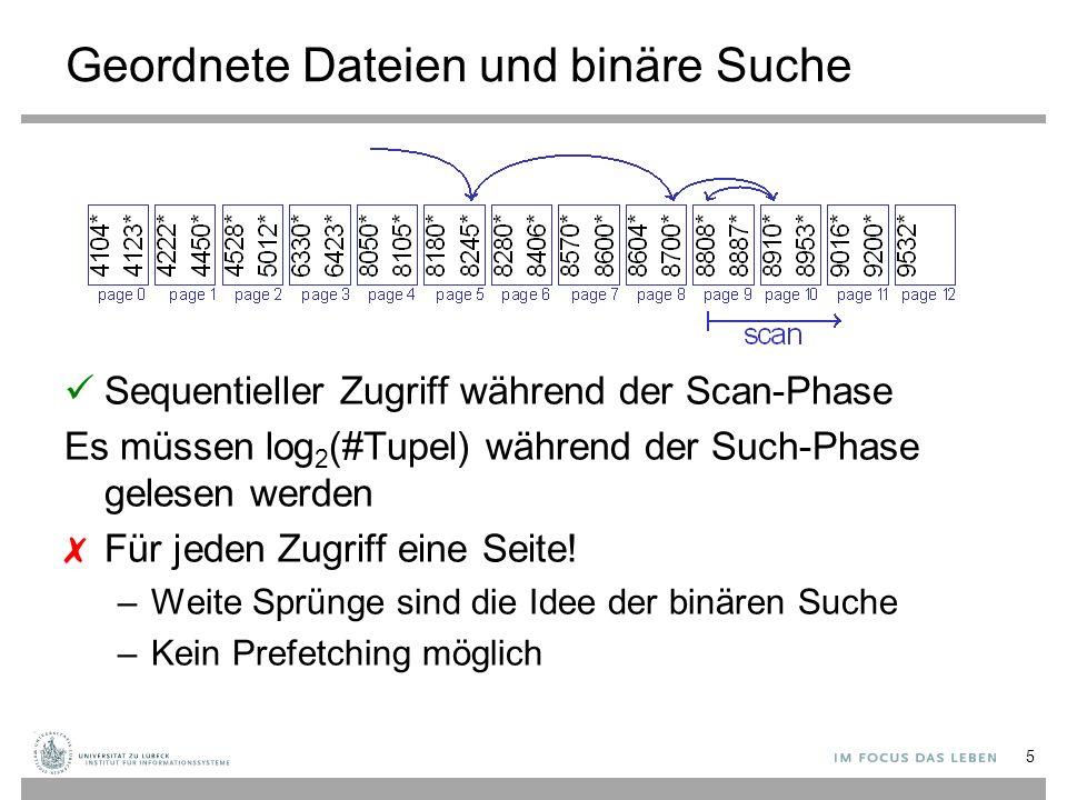 Geordnete Dateien und binäre Suche Sequentieller Zugriff während der Scan-Phase Es müssen log 2 (#Tupel) während der Such-Phase gelesen werden ✗ Für jeden Zugriff eine Seite.