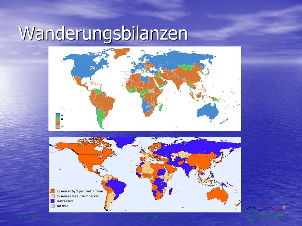 16.10.2013Seite 10 Global Trends Gilbert Ahamer Wanderungsbilanzen