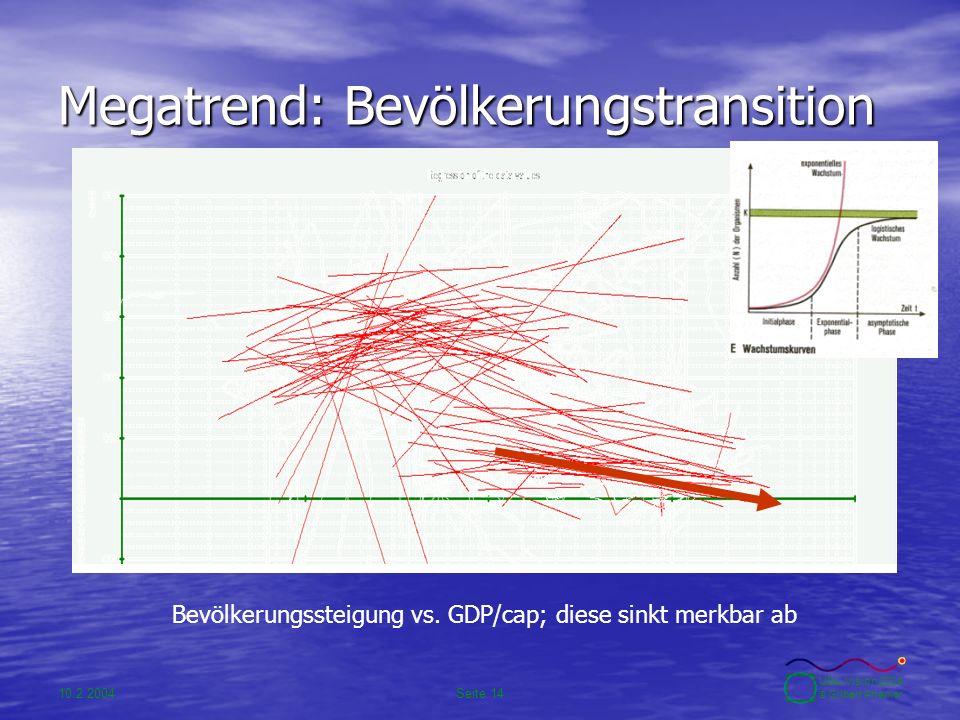 10.2.2004Seite 14 UBA-Vision 2004 © Gilbert Ahamer Megatrend: Bevölkerungstransition Bevölkerungssteigung vs. GDP/cap; diese sinkt merkbar ab