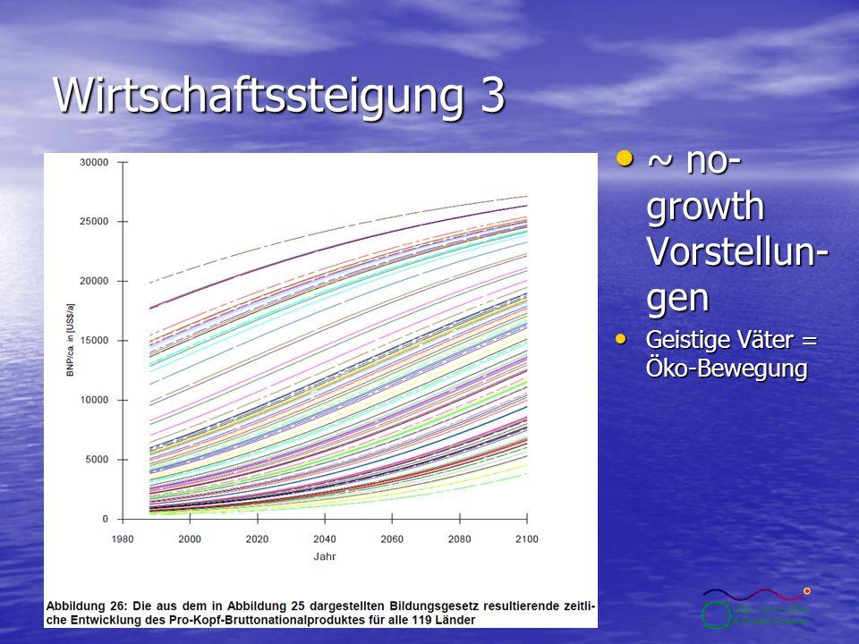 10.2.2004Seite 25 UBA-Vision 2004 © Gilbert Ahamer Wirtschaftssteigung 3 ~ no- growth Vorstellun- gen ~ no- growth Vorstellun- gen Geistige Väter = Ök