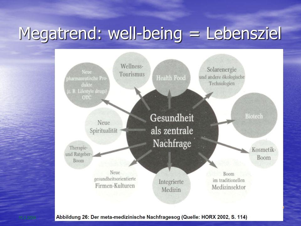 10.2.2004Seite 29 UBA-Vision 2004 © Gilbert Ahamer Megatrend: well-being = Lebensziel