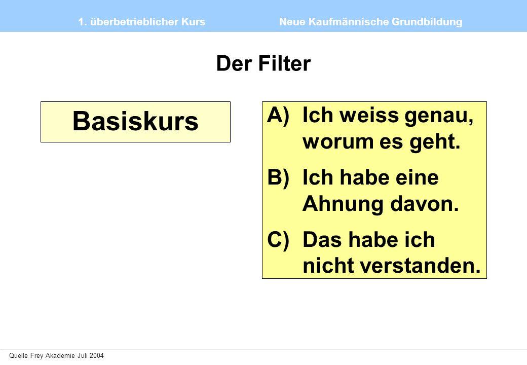 1. überbetrieblicher Kurs Neue Kaufmännische Grundbildung Quelle Frey Akademie Juli 2004 Basiskurs A)Ich weiss genau, worum es geht. B)Ich habe eine A
