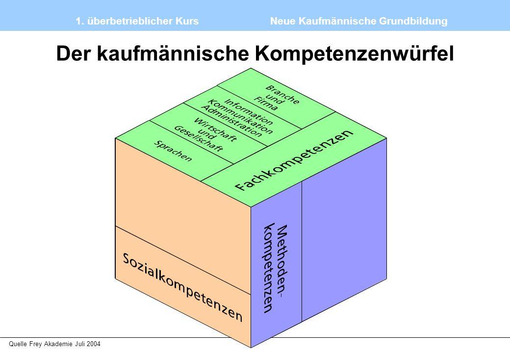 1. überbetrieblicher Kurs Neue Kaufmännische Grundbildung Quelle Frey Akademie Juli 2004 Der kaufmännische Kompetenzenwürfel