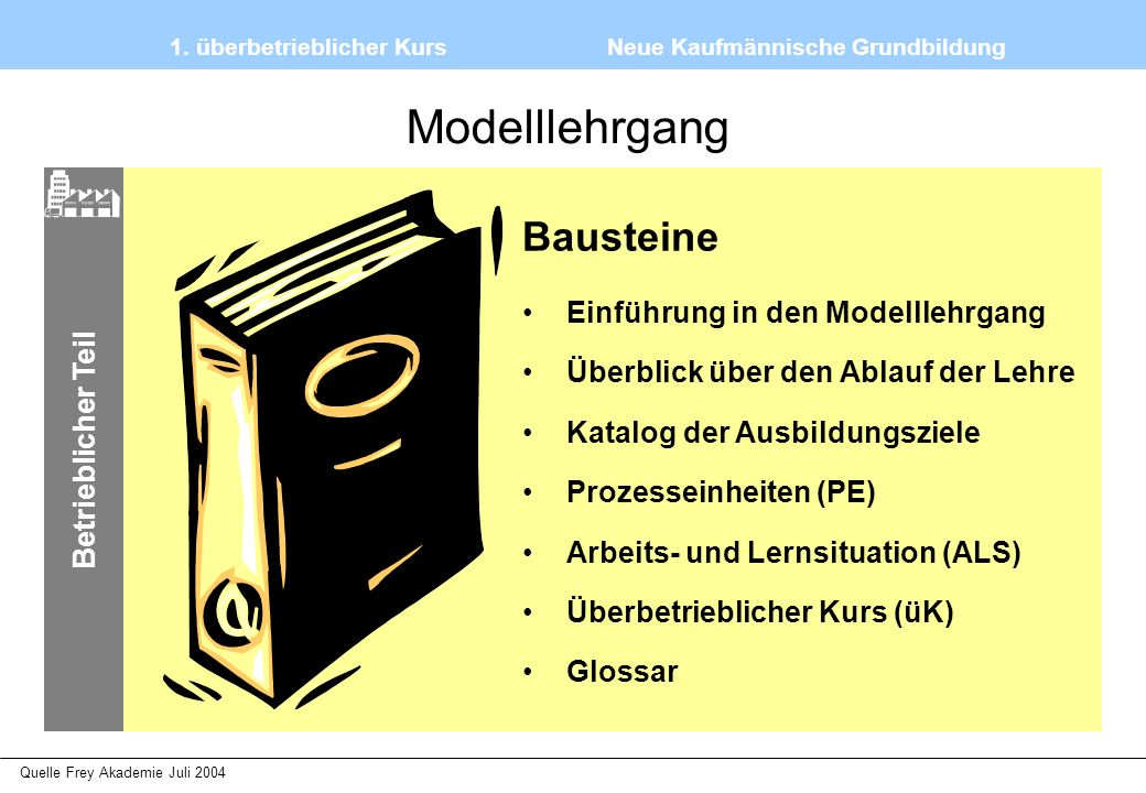 1. überbetrieblicher Kurs Neue Kaufmännische Grundbildung Quelle Frey Akademie Juli 2004 Betrieblicher Teil Modelllehrgang Bausteine Einführung in den