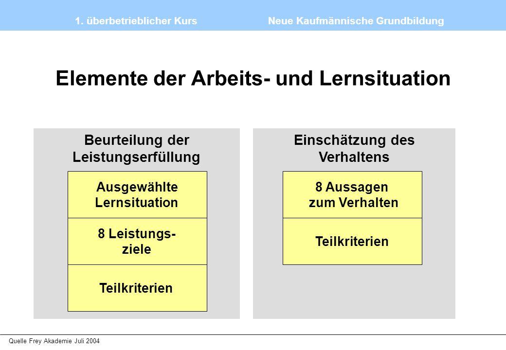 1. überbetrieblicher Kurs Neue Kaufmännische Grundbildung Quelle Frey Akademie Juli 2004 Beurteilung der Leistungserfüllung Einschätzung des Verhalten