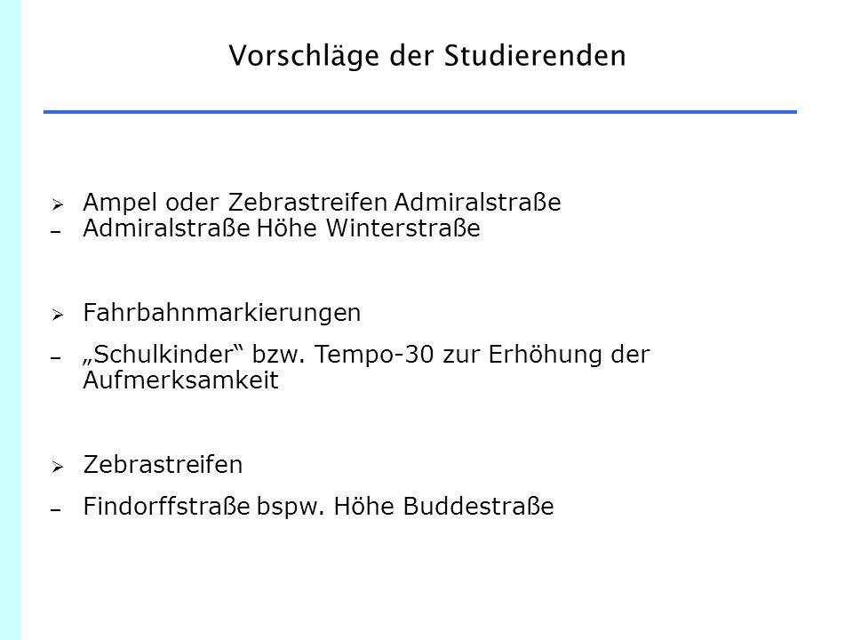 """Vorschläge der Studierenden  Ampel oder Zebrastreifen Admiralstraße – Admiralstraße Höhe Winterstraße  Fahrbahnmarkierungen – """"Schulkinder bzw."""