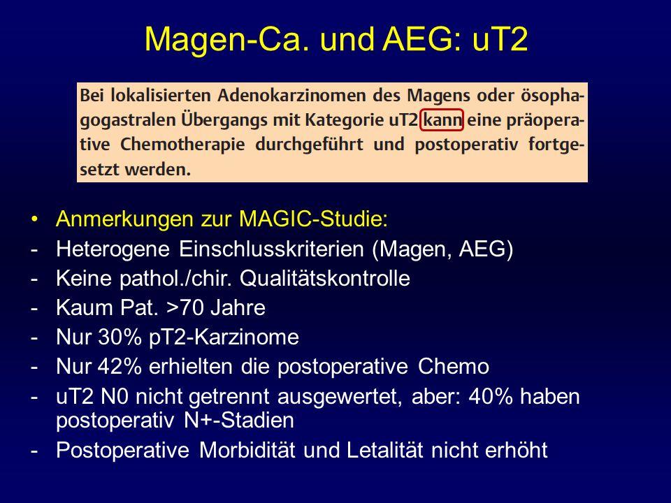 Magen-Ca. und AEG: uT2 Anmerkungen zur MAGIC-Studie: -Heterogene Einschlusskriterien (Magen, AEG) -Keine pathol./chir. Qualitätskontrolle -Kaum Pat. >
