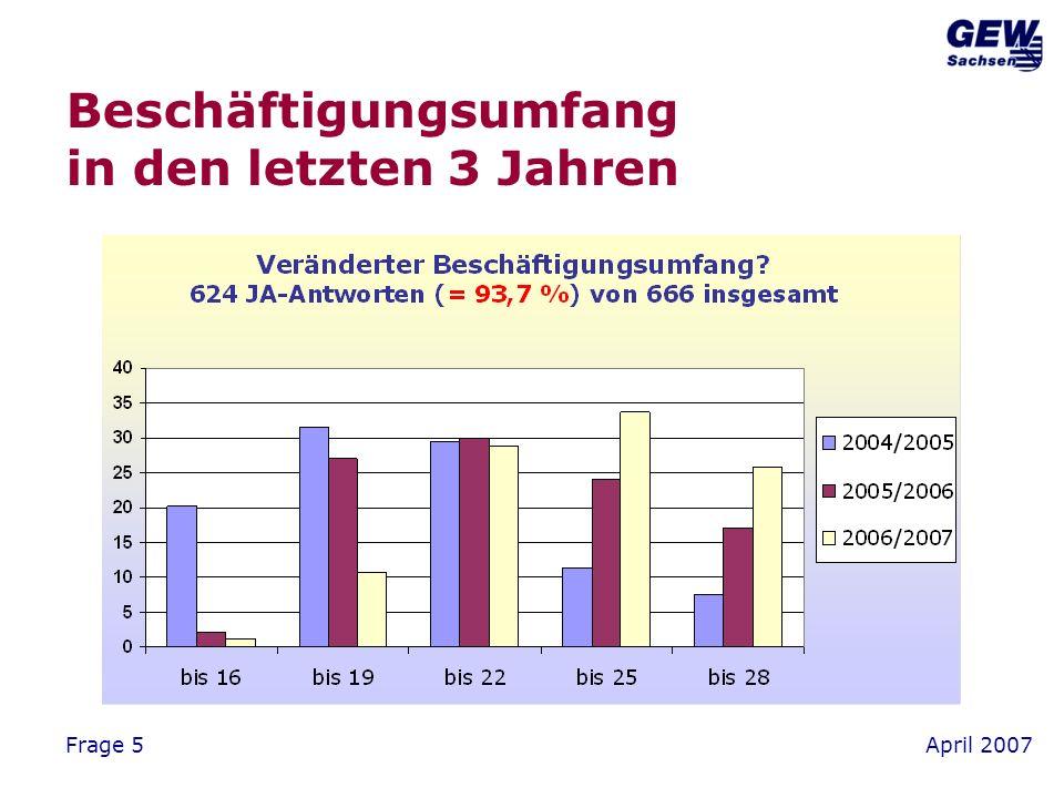 April 2007Frage 5 Beschäftigungsumfang in den letzten 3 Jahren