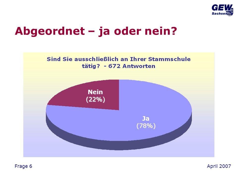 April 2007Frage 6 Abgeordnet – ja oder nein Ja(78%) Nein(22%)
