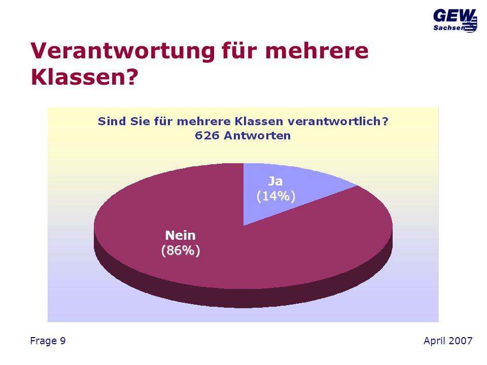 April 2007Frage 9 Verantwortung für mehrere Klassen Ja(14%) Nein(86%)