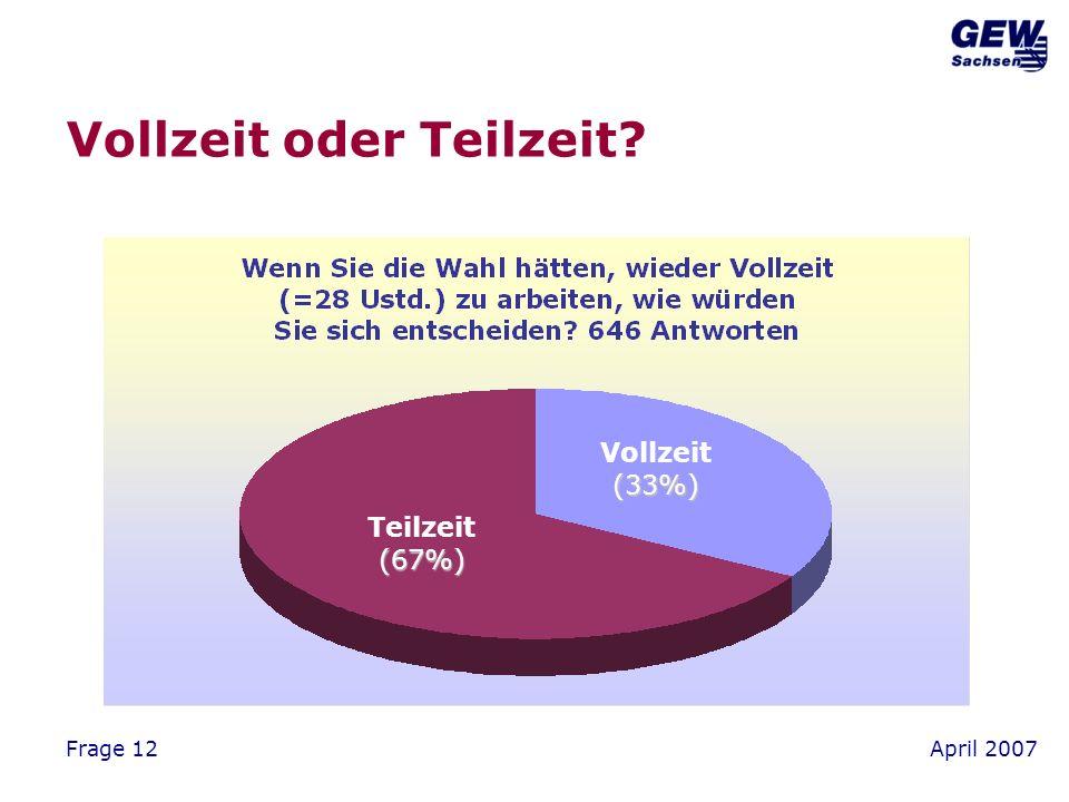 April 2007Frage 12 Vollzeit oder Teilzeit Vollzeit(33%) Teilzeit(67%)