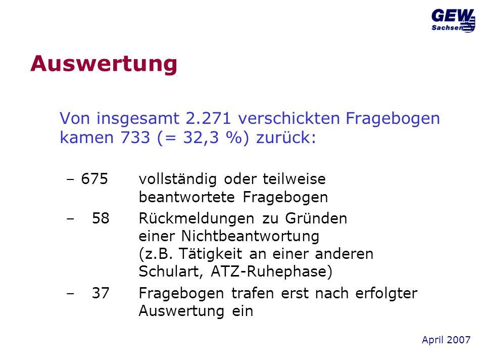 April 2007 Auswertung Von insgesamt 2.271 verschickten Fragebogen kamen 733 (= 32,3 %) zurück: –675vollständig oder teilweise beantwortete Fragebogen – 58 Rückmeldungen zu Gründen einer Nichtbeantwortung (z.B.