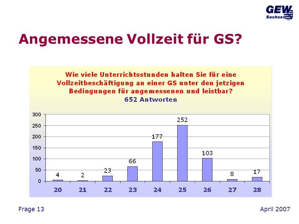 April 2007Frage 13 Angemessene Vollzeit für GS