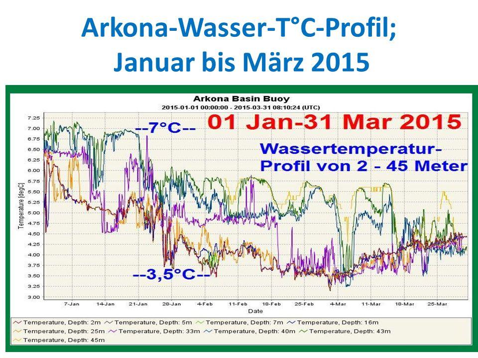 Arkona-Wasser-T°C-Profil; Januar bis März 2015