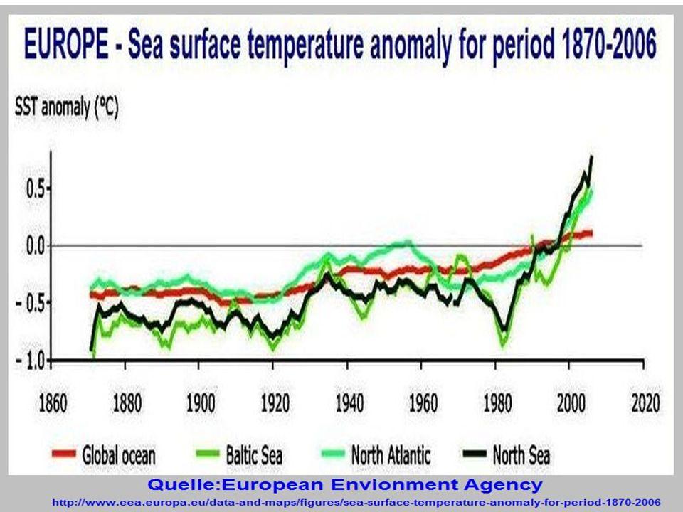 Die hohe Erwärmung in Nordeuropa ist stark durch Meeresnutzung beeinflusst.
