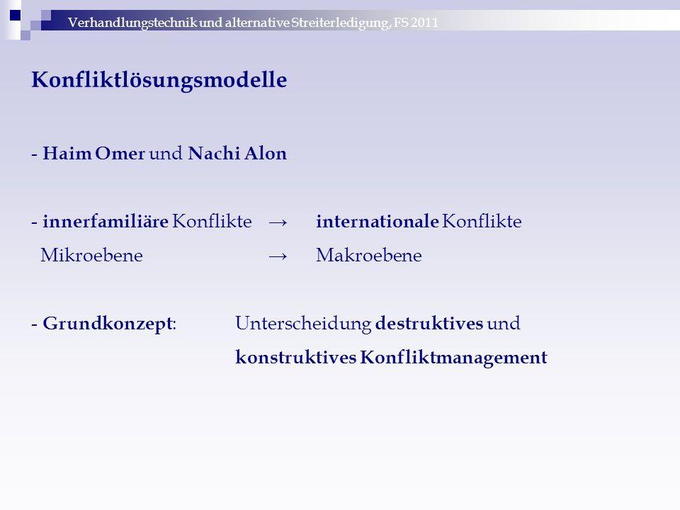 Verhandlungstechnik und alternative Streiterledigung, FS 2011 Konfliktlösungsmodelle - Haim Omer und Nachi Alon - innerfamiliäre Konflikte → internati