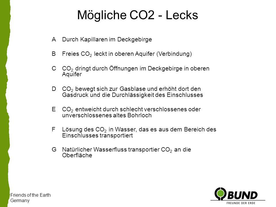 Friends of the Earth Germany A Durch Kapillaren im Deckgebirge B Freies CO 2 leckt in oberen Aquifer (Verbindung) C CO 2 dringt durch Öffnungen im Deckgebirge in oberen Aquifer D CO 2 bewegt sich zur Gasblase und erhöht dort den Gasdruck und die Durchlässigkeit des Einschlusses E CO 2 entweicht durch schlecht verschlossenes oder unverschlossenes altes Bohrloch F Lösung des CO 2 in Wasser, das es aus dem Bereich des Einschlusses transportiert G Natürlicher Wasserfluss transportier CO 2 an die Oberfläche Mögliche CO2 - Lecks