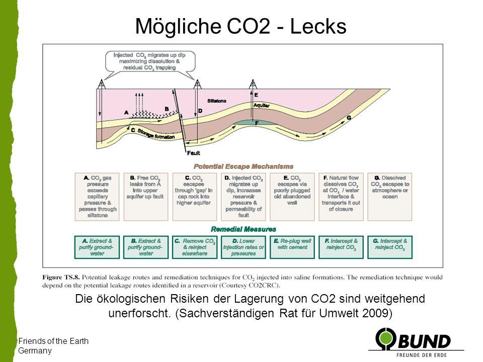 Friends of the Earth Germany Mögliche CO2 - Lecks Die ökologischen Risiken der Lagerung von CO2 sind weitgehend unerforscht.