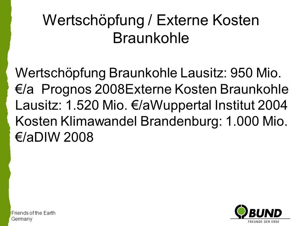 Friends of the Earth Germany Wertschöpfung / Externe Kosten Braunkohle Wertschöpfung Braunkohle Lausitz: 950 Mio.
