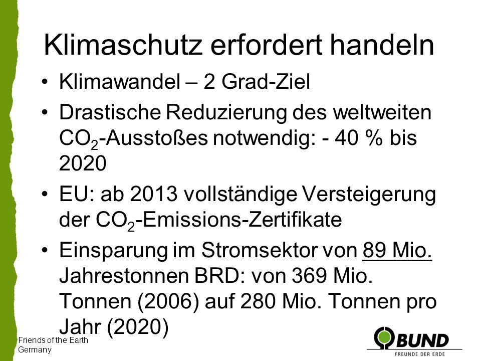 Friends of the Earth Germany Klimaschutz erfordert handeln Klimawandel – 2 Grad-Ziel Drastische Reduzierung des weltweiten CO 2 -Ausstoßes notwendig: - 40 % bis 2020 EU: ab 2013 vollständige Versteigerung der CO 2 -Emissions-Zertifikate Einsparung im Stromsektor von 89 Mio.