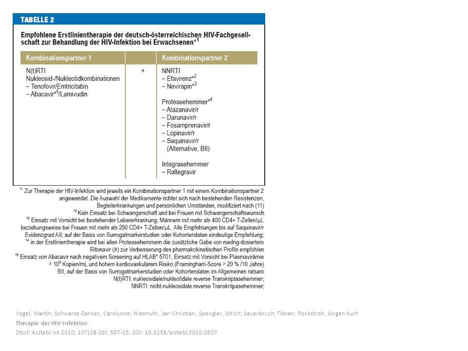 Vogel, Martin; Schwarze-Zander, Carolynne; Wasmuth, Jan-Christian; Spengler, Ulrich; Sauerbruch, Tilman; Rockstroh, Jürgen Kurt Therapie der HIV-Infektion Dtsch Arztebl Int 2010; 107(28-29): 507-15; DOI: 10.3238/arztebl.2010.0507
