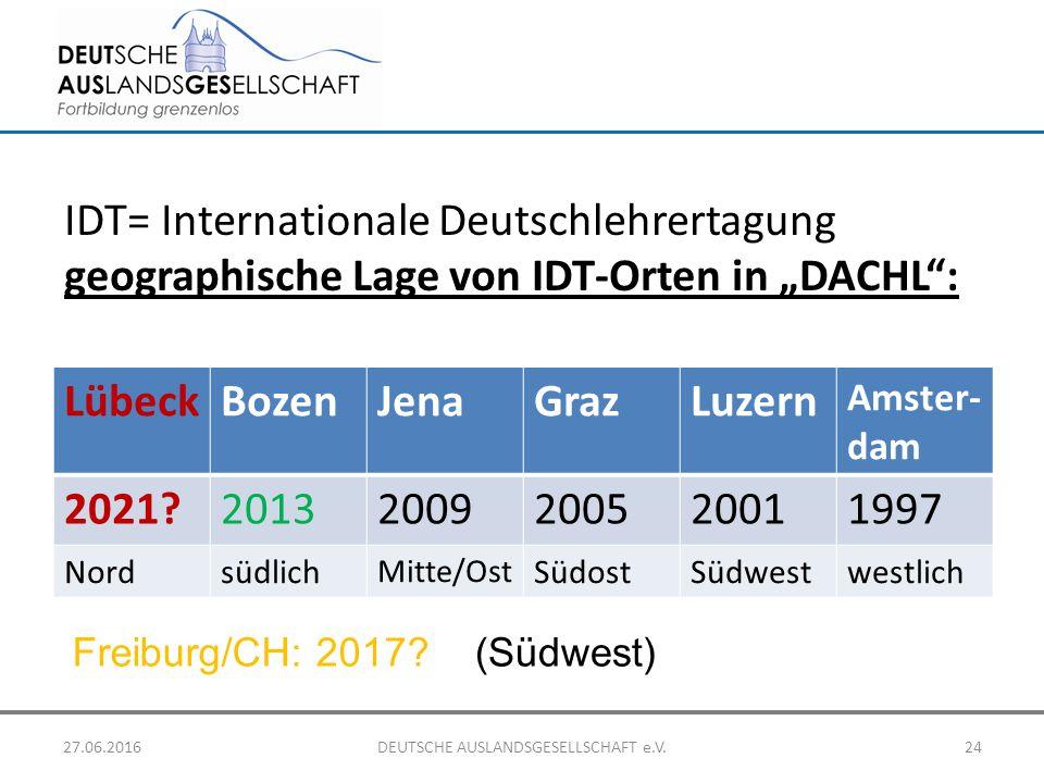 LübeckBozenJenaGrazLuzern Amster- dam 2021?20132009200520011997 Nordsüdlich Mitte/Ost SüdostSüdwestwestlich 27.06.2016DEUTSCHE AUSLANDSGESELLSCHAFT e.