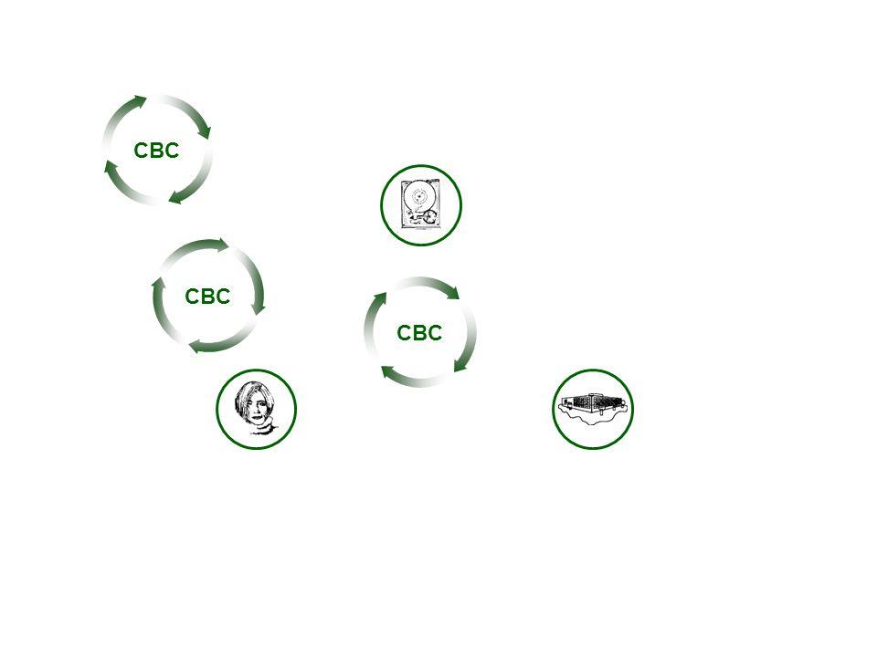 AufgabeInformationstechnik InformationstechnikEinsatz ÜbersichtInformationstechniken AnforderungenInformationstechnik TCC Virtuelle Wege zum Kunden Checkliste Problem- analyse Welche Probleme haben Sie in der Kundenbeziehung.