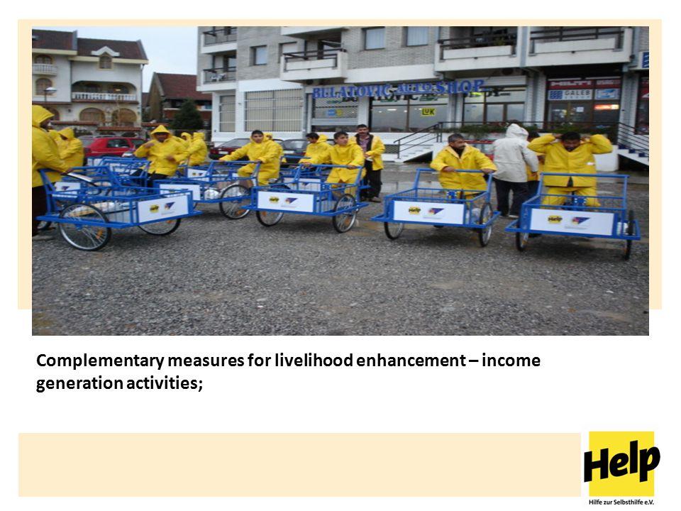 Help – Hilfe zur Selbsthilfe e.V.Kindergarten in Konik, Podgorica.