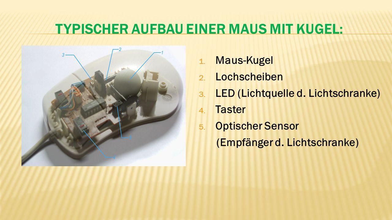 TYPISCHER AUFBAU EINER MAUS MIT KUGEL: 1.Maus-Kugel 2.