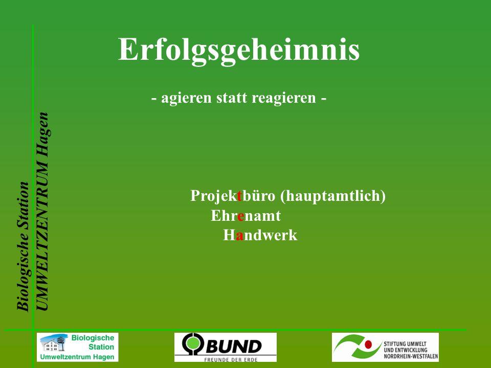 Biologische Station UMWELTZENTRUM Hagen Erfolgsgeheimnis - agieren statt reagieren - Projektbüro (hauptamtlich) Ehrenamt Handwerk