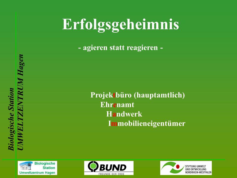 Biologische Station UMWELTZENTRUM Hagen Erfolgsgeheimnis - agieren statt reagieren - Projektbüro (hauptamtlich) Ehrenamt Handwerk Immobilieneigentümer