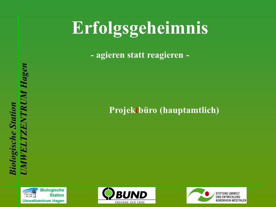Biologische Station UMWELTZENTRUM Hagen Erfolgsgeheimnis - agieren statt reagieren - Projektbüro (hauptamtlich)