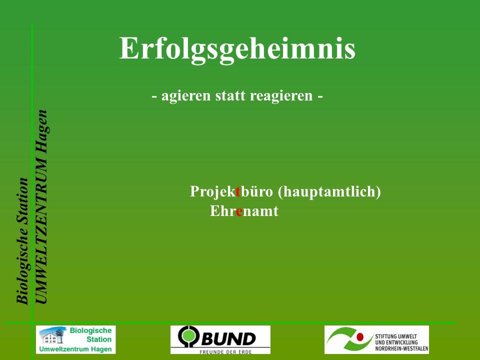 Biologische Station UMWELTZENTRUM Hagen Erfolgsgeheimnis - agieren statt reagieren - Projektbüro (hauptamtlich) Ehrenamt
