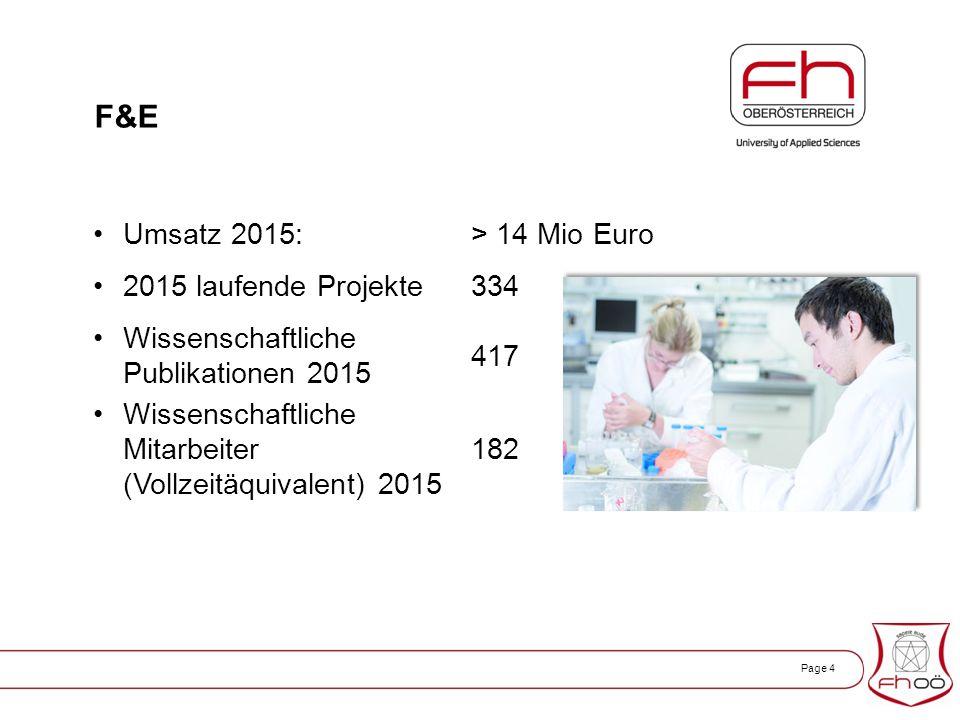 Page 4 F&E Umsatz 2015:> 14 Mio Euro 2015 laufende Projekte334 Wissenschaftliche Publikationen 2015 417 Wissenschaftliche Mitarbeiter (Vollzeitäquivalent) 2015 182