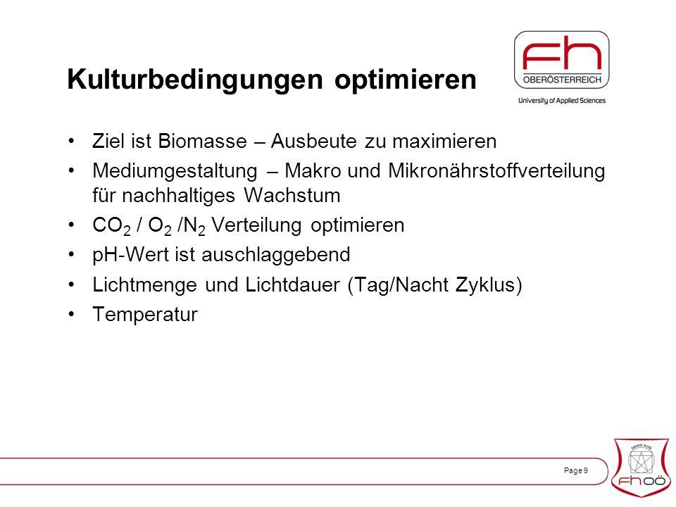 Page 9 Kulturbedingungen optimieren Ziel ist Biomasse – Ausbeute zu maximieren Mediumgestaltung – Makro und Mikronährstoffverteilung für nachhaltiges Wachstum CO 2 / O 2 /N 2 Verteilung optimieren pH-Wert ist auschlaggebend Lichtmenge und Lichtdauer (Tag/Nacht Zyklus) Temperatur