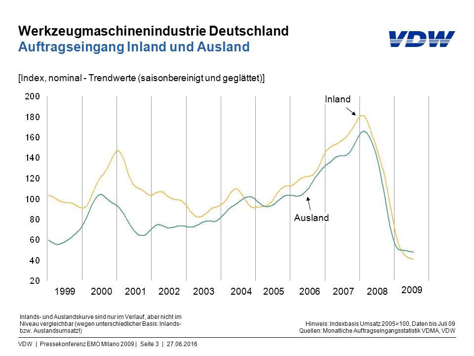 VDW | Pressekonferenz EMO Milano 2009 | Seite 4 | 27.06.2016 Werkzeugmaschinenindustrie Deutschland Export: Top-15 Absatzmärkte 1-2Q 2009 Gesamt: -23% Hinweis: Werkzeugmaschinen inkl.