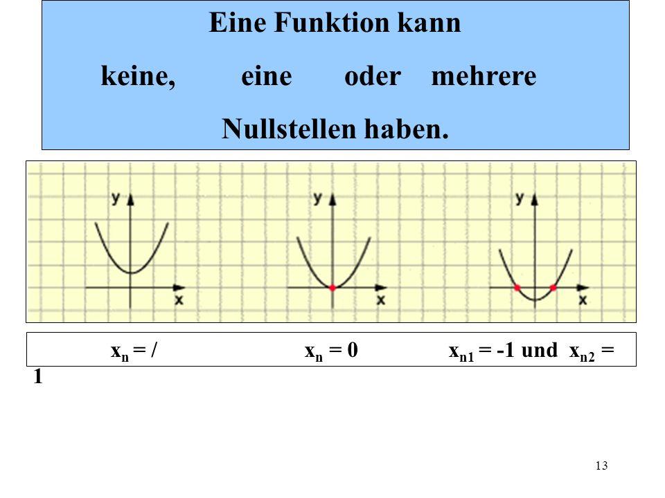 Wenn die Nullstellen genau bestimmt werden sollen, berechnet man sie. Es gilt dann : y = 0 ! Also ist 0 = (x -d)² + c oder 0 = x² + px + q Ob die Funk