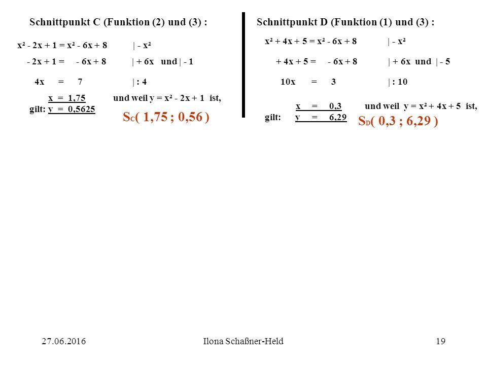 Berechne selbst die Schnittpunkte C (Parabel 2 und 3) und D (Parabel 1 und 3) 1827.06.2016Ilona Schaßner-Held