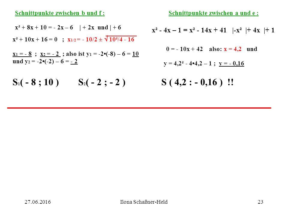 ScheitelpunktNullstellenSchnittp. mit der y-Achse Quadranteny = (x + d)² + ey = x² + px + q a b c d e f S ( 2 ; - 5 ) S ( - 4 ; - 6 ) S ( 0,5 ; 0 ) S
