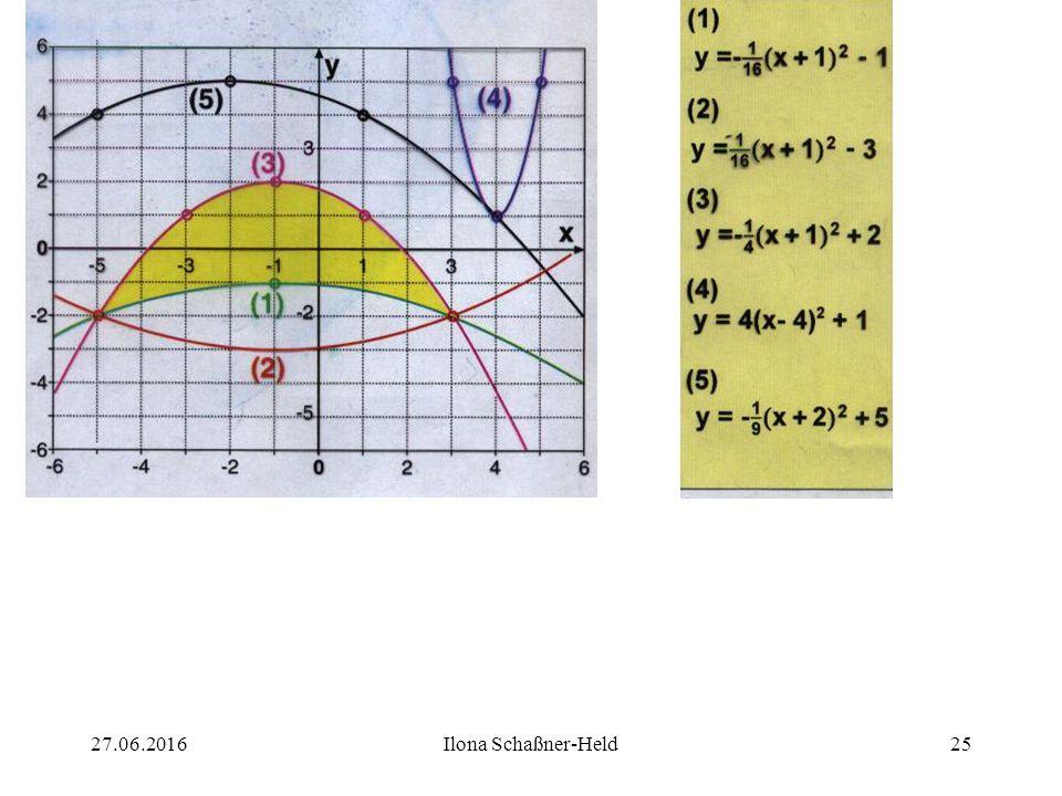 Parabeln mit der Gleichung y =a (x - d)² + c sind keine Normalparabeln. Ist a > 0 so ist die Parabel nach oben geöffnet. Ist a < 0 so ist die Parabel