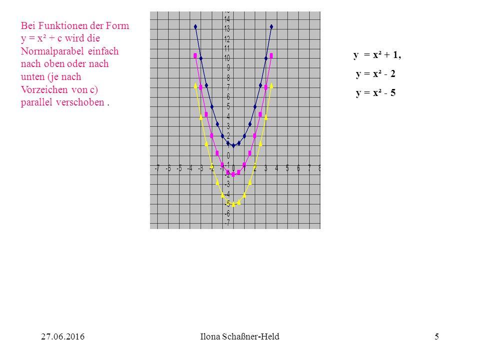 Bei Funktionen der Form y = x² + c wird die Normalparabel einfach nach oben oder nach unten (je nach Vorzeichen von c) parallel verschoben.