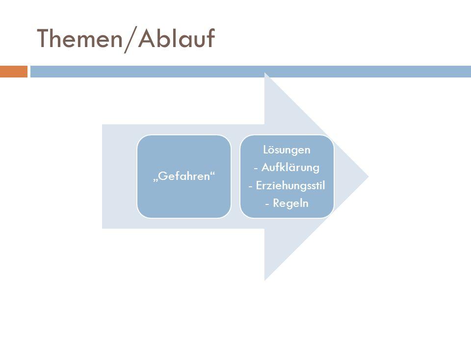 """Themen/Ablauf """"Gefahren"""" > """"Lösungen"""" """"Gefahren"""" Lösungen - Aufklärung - Erziehungsstil - Regeln"""