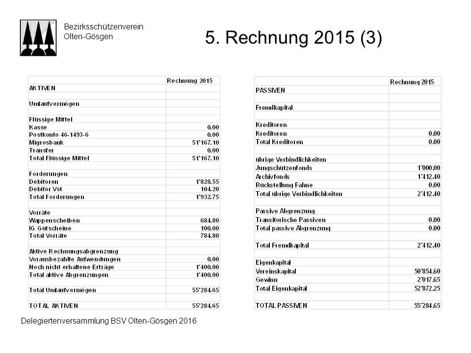 Bezirksschützenverein Olten-Gösgen 5. Rechnung 2015 (3) Delegiertenversammlung BSV Olten-Gösgen 2016